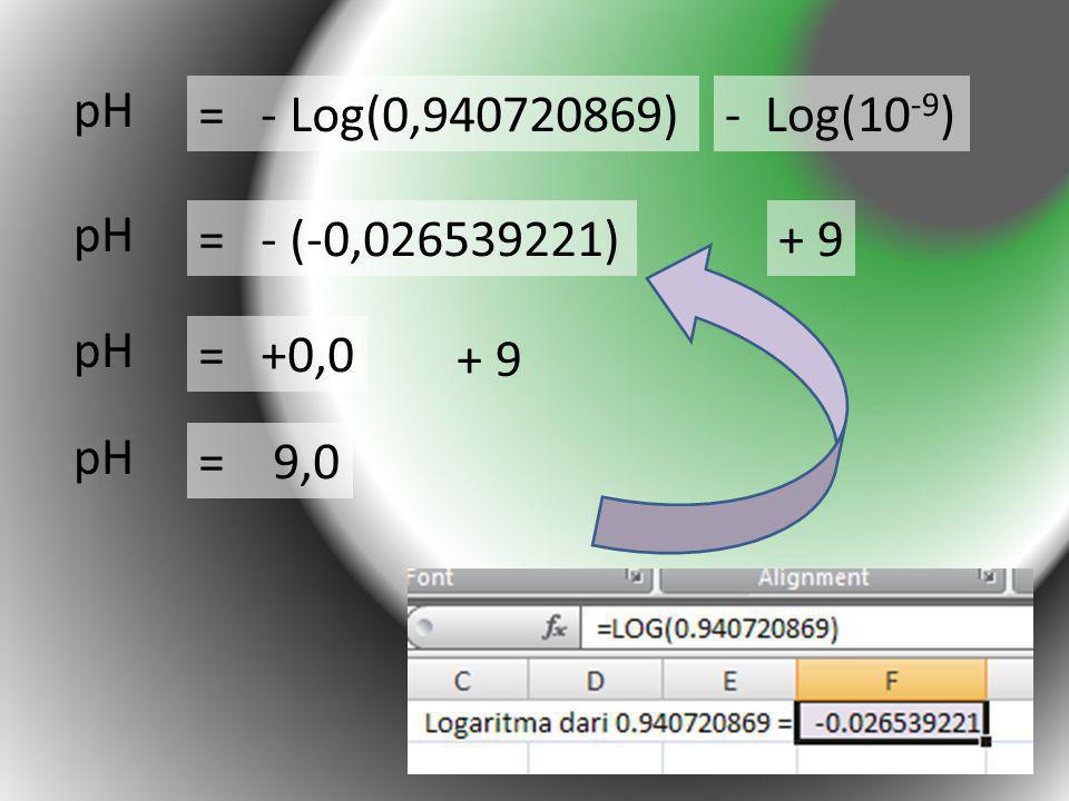 pH = - Log(0,940720869)- Log(10 -9 ) pH = - (-0,026539221)+ 9 pH = +0,0 + 9 pH = 9,0