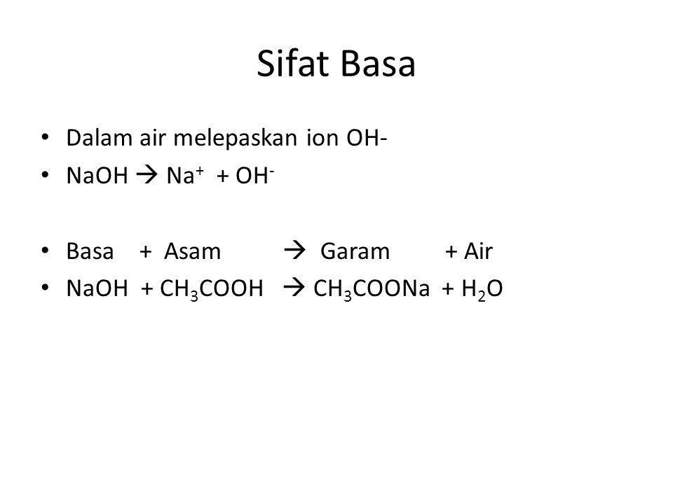 Sifat Basa Dalam air melepaskan ion OH- NaOH  Na + + OH - Basa + Asam  Garam + Air NaOH + CH 3 COOH  CH 3 COONa + H 2 O
