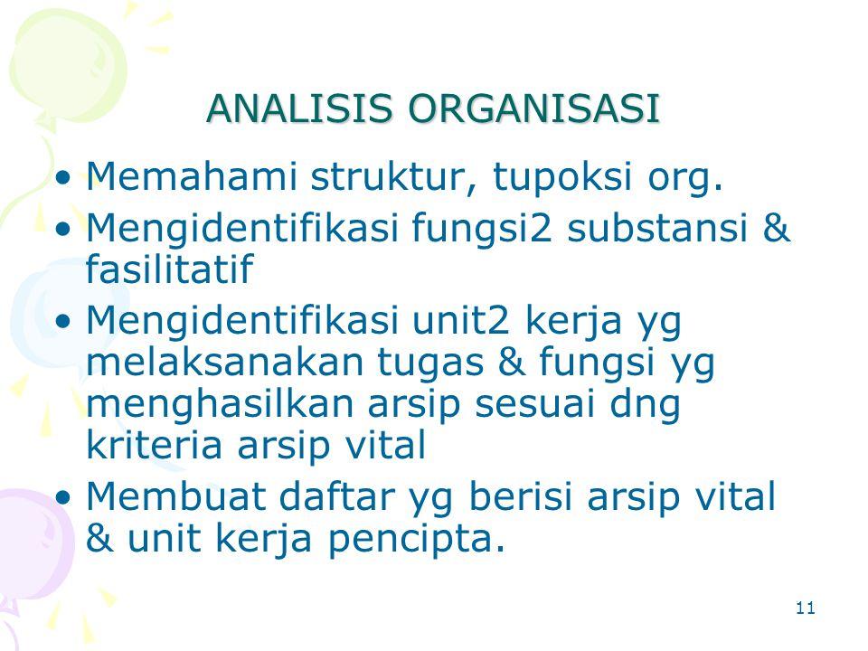10 IDENTIFIKASI DOKUMEN/ARSIP VITAL NEGARA 1.Pembentukan Tim 2.Langkah-langkah Identifikasi a. Analisis Organisasi b. Pendataan c. Pengolahan Hasil Pe