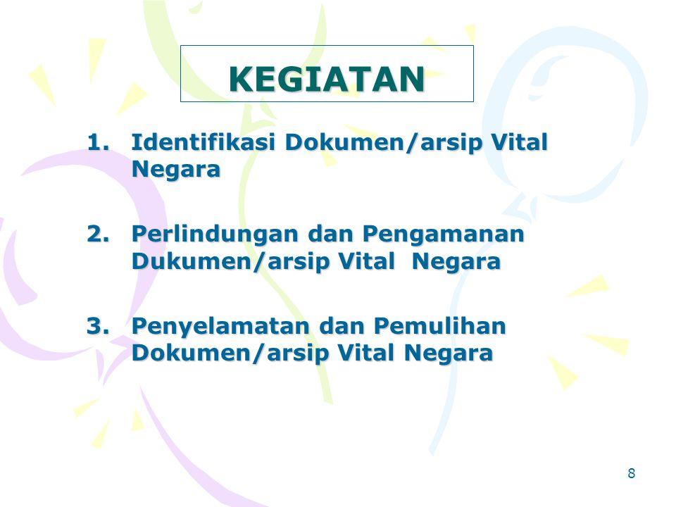 8 KEGIATAN 1.Identifikasi Dokumen/arsip Vital Negara 2.Perlindungan dan Pengamanan Dukumen/arsip Vital Negara 3.Penyelamatan dan Pemulihan Dokumen/arsip Vital Negara