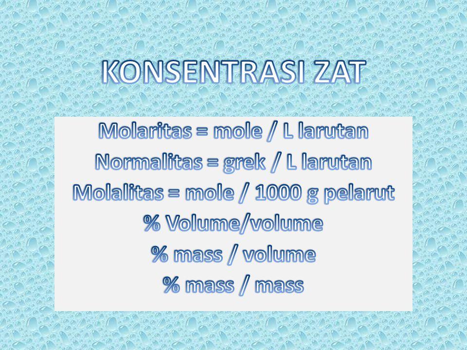 Jawaban Latihan No.1…………………a H 2 SO 4 0,4 N artinya tiap Liter larutan mengandung 0,4 grek H 2 SO 4.