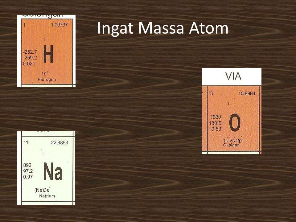 Ingat Massa Atom
