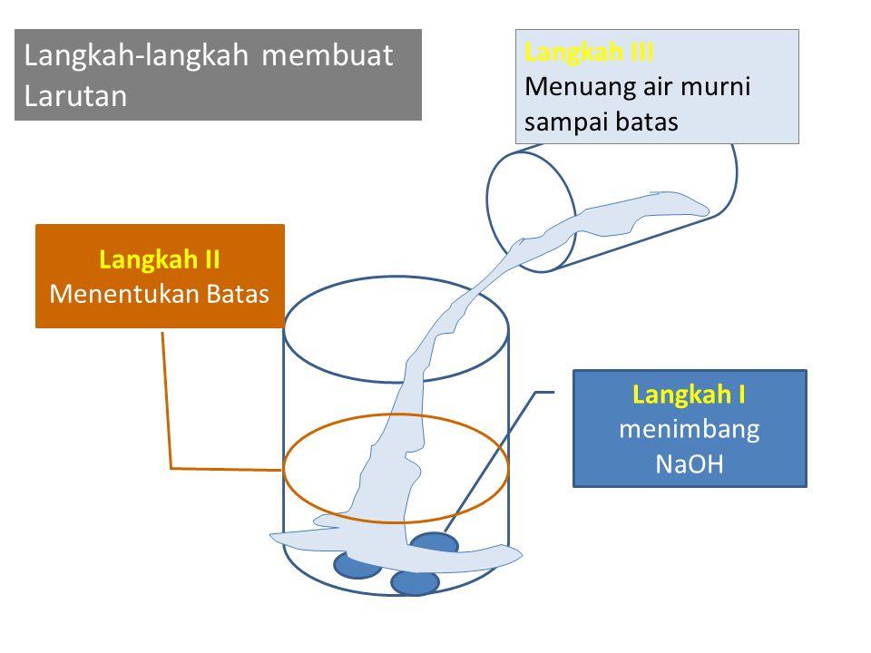 Langkah III Menuang air murni sampai batas Langkah I menimbang NaOH Langkah II Menentukan Batas Langkah-langkah membuat Larutan