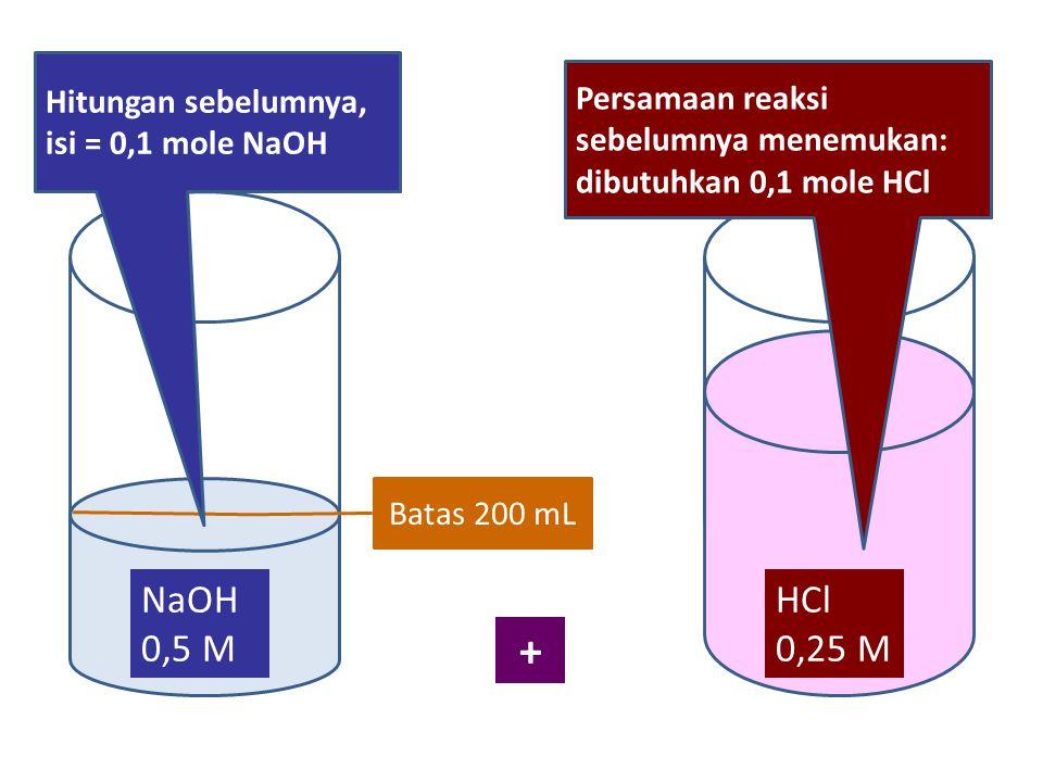 NaOH 0,5 M Batas 200 mL HCl 0,25 M + Hitungan sebelumnya, isi = 0,1 mole NaOH Persamaan reaksi sebelumnya menemukan: dibutuhkan 0,1 mole HCl