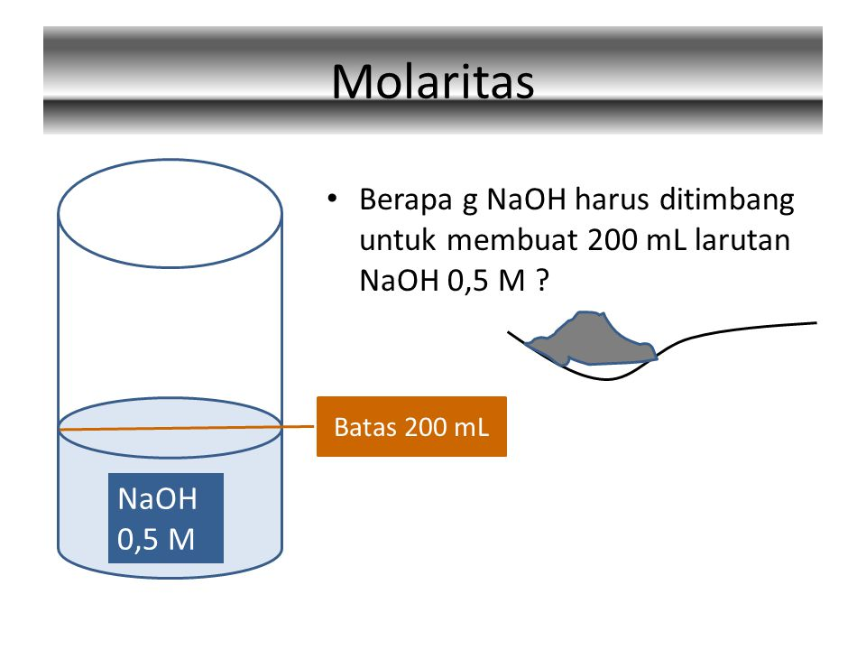 1 mole setara massanya dengan Massa Molekul MM NaOH = MA Na + MA O + MA H = 23 + 16 + 1 = 40, Maka: Tiap 1 mole NaOH = 40 g NaOH Karena yang dibutuhkan hanya 0,1 mole NaOH, maka NaOH yang harus ditimbang adalah = (0,1 mole/ 1 mole) x 40 g = 4 g