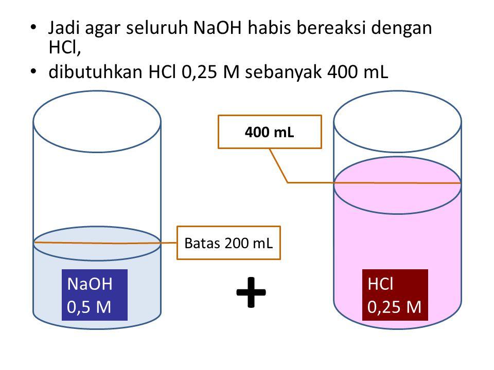 Jadi agar seluruh NaOH habis bereaksi dengan HCl, dibutuhkan HCl 0,25 M sebanyak 400 mL NaOH 0,5 M Batas 200 mL HCl 0,25 M 400 mL +