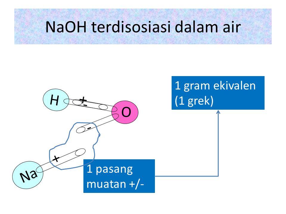 NaOH terdisosiasi dalam air Na + H + O - - 1 pasang muatan +/- 1 gram ekivalen (1 grek)