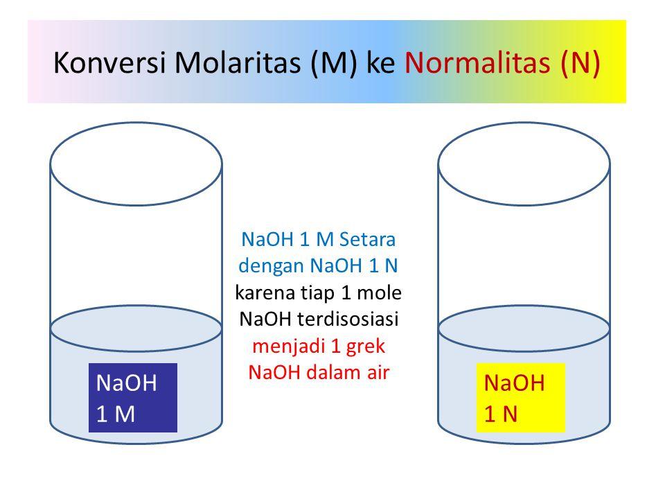 Konversi Molaritas (M) ke Normalitas (N) NaOH 1 M NaOH 1 N NaOH 1 M Setara dengan NaOH 1 N karena tiap 1 mole NaOH terdisosiasi menjadi 1 grek NaOH da