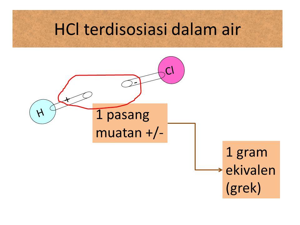 HCl terdisosiasi dalam air 1 pasang muatan +/- H + Cl - 1 gram ekivalen (grek)