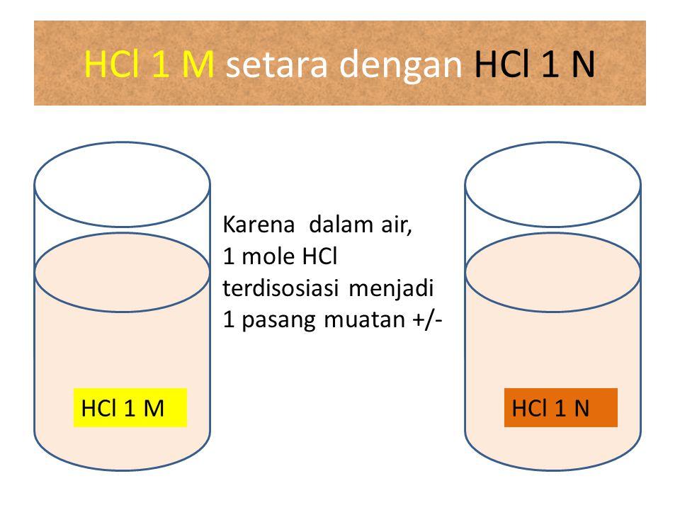 HCl 1 M setara dengan HCl 1 N HCl 1 N Karena dalam air, 1 mole HCl terdisosiasi menjadi 1 pasang muatan +/- HCl 1 M
