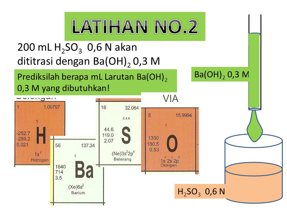 200 mL H 2 SO 3 0,6 N akan dititrasi dengan Ba(OH) 2 0,3 M Prediksilah berapa mL Larutan Ba(OH) 2 0,3 M yang dibutuhkan! H 2 SO 3 0,6 N Ba(OH) 2 0,3 M