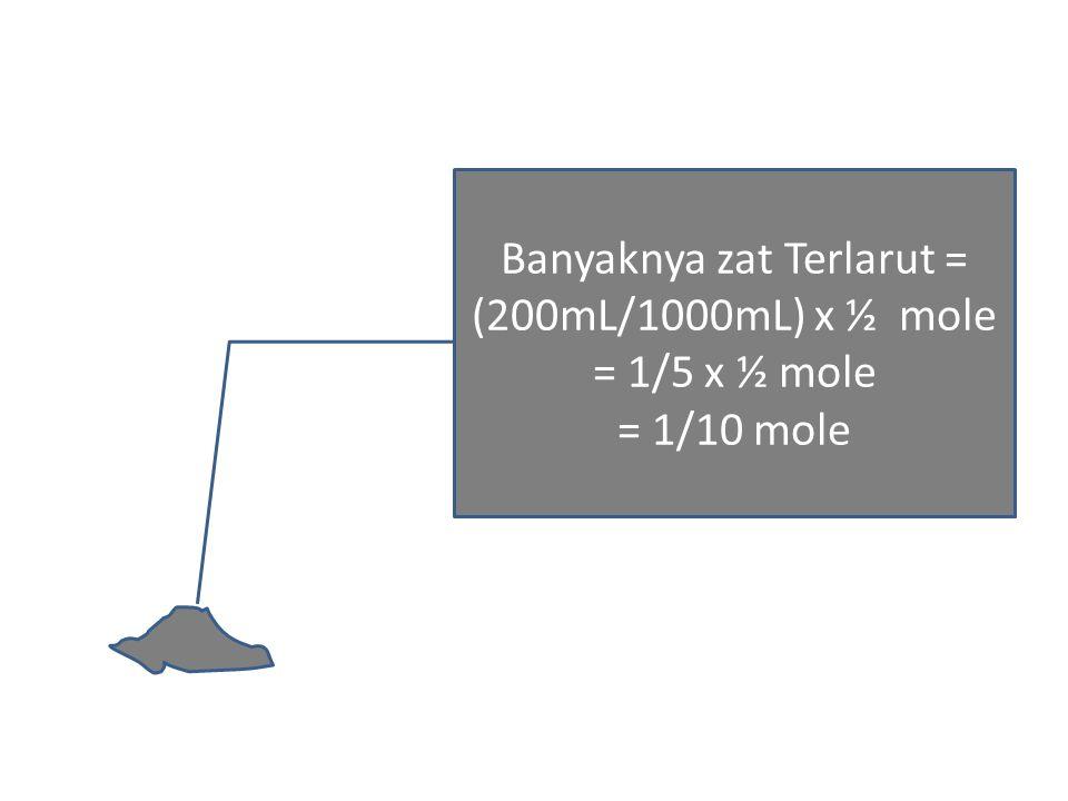 Jawaban Latihan No.2 …………………a H 2 SO 3 0,6 N artinya terdapat 0,6 grek H 2 SO 3 dalam tiap 1 Liter larutan.