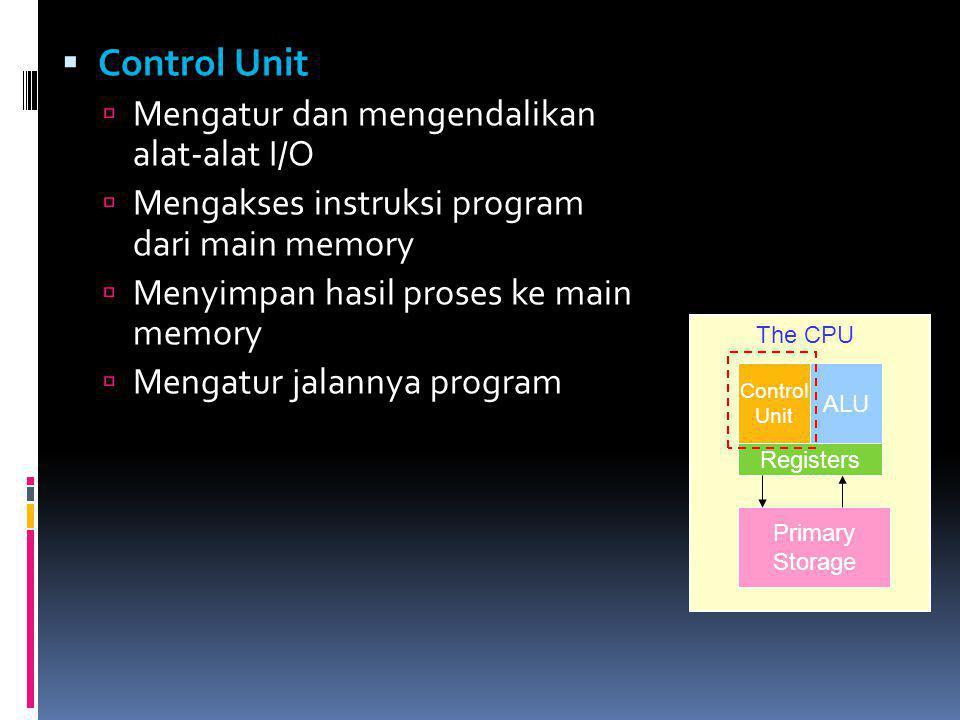  Control Unit  Mengatur dan mengendalikan alat-alat I/O  Mengakses instruksi program dari main memory  Menyimpan hasil proses ke main memory  Men