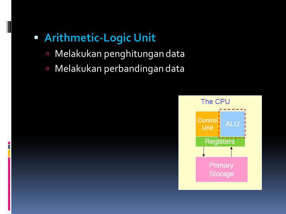  Arithmetic-Logic Unit  Melakukan penghitungan data  Melakukan perbandingan data Control Unit Primary Storage ALU Registers The CPU