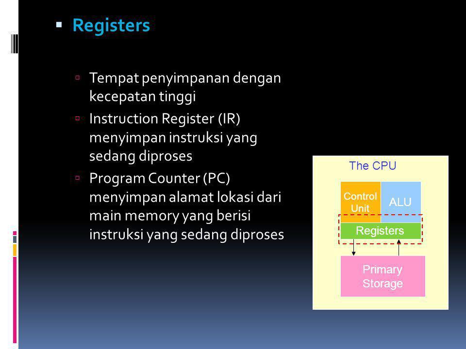  Registers  Tempat penyimpanan dengan kecepatan tinggi  Instruction Register (IR) menyimpan instruksi yang sedang diproses  Program Counter (PC) m