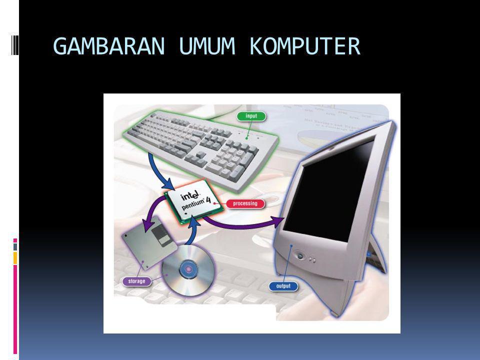 Materi Pembelajaran HARDWARESOFTWARE Jenis Komputer & Jenis-Jenis Penyimpanan Data CPU