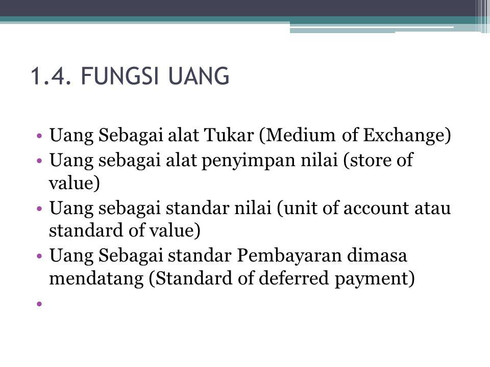 1.4. FUNGSI UANG Uang Sebagai alat Tukar (Medium of Exchange) Uang sebagai alat penyimpan nilai (store of value) Uang sebagai standar nilai (unit of a