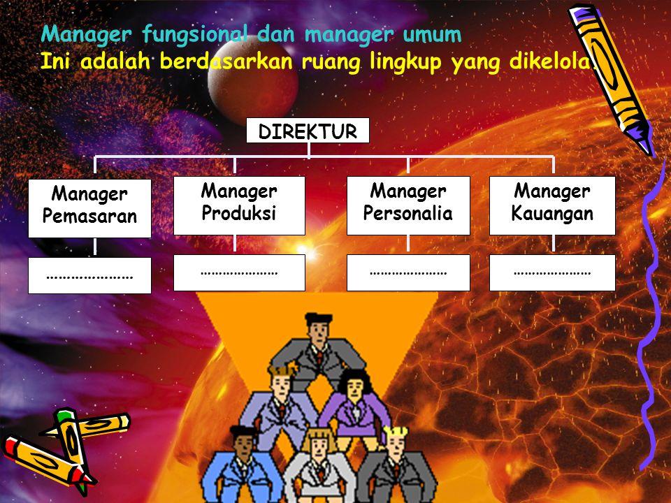 Manager terbagi 2 1.Manager Administratif 2.Manager Operasi Manager Administratif adalah : Manager yang berhubungan dengan perencanaan tujuan lalu pemesanan pengoranisasian dan pengawasan Manager Operatif adalah : Manager yang berhubungan dengan motivasi superfisi pengawasan