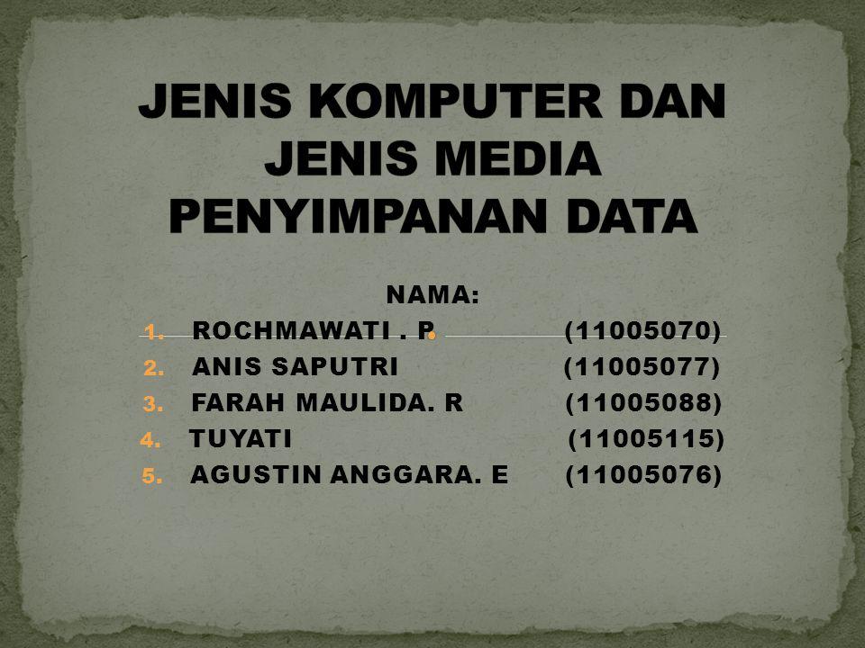 NAMA: 1. ROCHMAWATI. P (11005070) 2. ANIS SAPUTRI (11005077) 3.