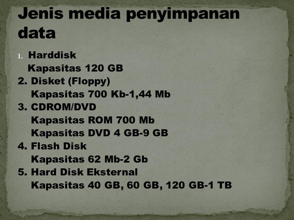 1. Harddisk Kapasitas 120 GB 2. Disket (Floppy) Kapasitas 700 Kb-1,44 Mb 3.