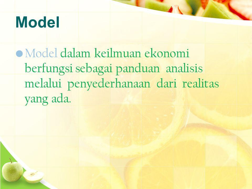 Model Model dalam keilmuan ekonomi berfungsi sebagai panduan analisis melalui penyederhanaan dari realitas yang ada.