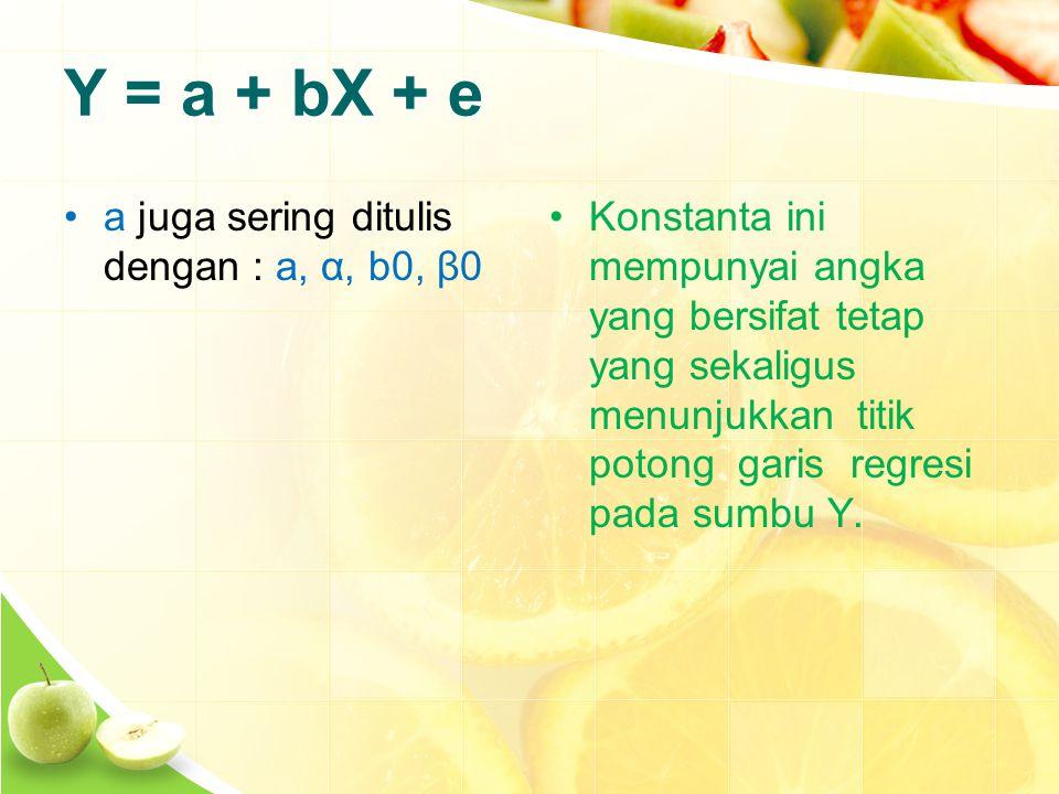 Y = a + bX + e a juga sering ditulis dengan : a, α, b0, β0 Konstanta ini mempunyai angka yang bersifat tetap yang sekaligus menunjukkan titik potong garis regresi pada sumbu Y.