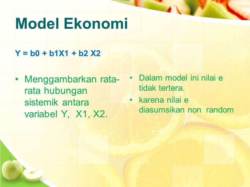 Model Ekonomi Y = b0 + b1X1 + b2 X2 Menggambarkan rata- rata hubungan sistemik antara variabel Y, X1, X2.