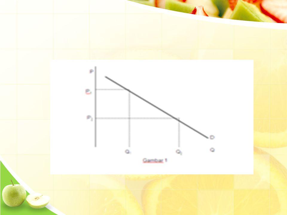 Karena dalam model tersebut hanya ingin melihat pengaruh satu variabel X saja, maka variabel-variabel yang lain dianggap bersifat tetap atau ceteris paribus, yang dilambangkan dengan e.