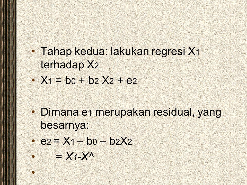 Tahap kedua: lakukan regresi X 1 terhadap X 2 X 1 = b 0 + b 2 X 2 + e 2 Dimana e 1 merupakan residual, yang besarnya: e 2 = X 1 – b 0 – b 2 X 2 = X 1