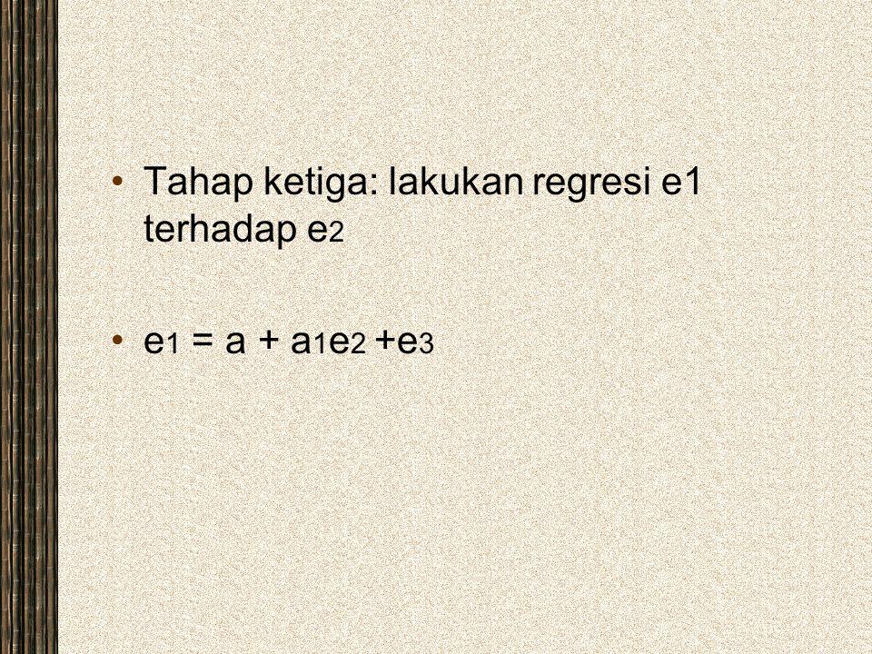 Tahap ketiga: lakukan regresi e1 terhadap e 2 e 1 = a + a 1 e 2 +e 3