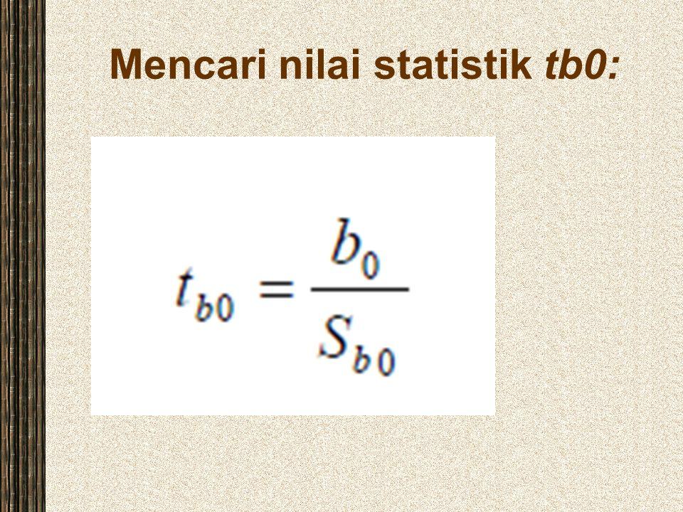 Mencari nilai statistik tb0:
