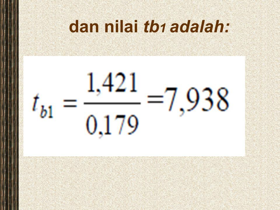 dan nilai tb 1 adalah: