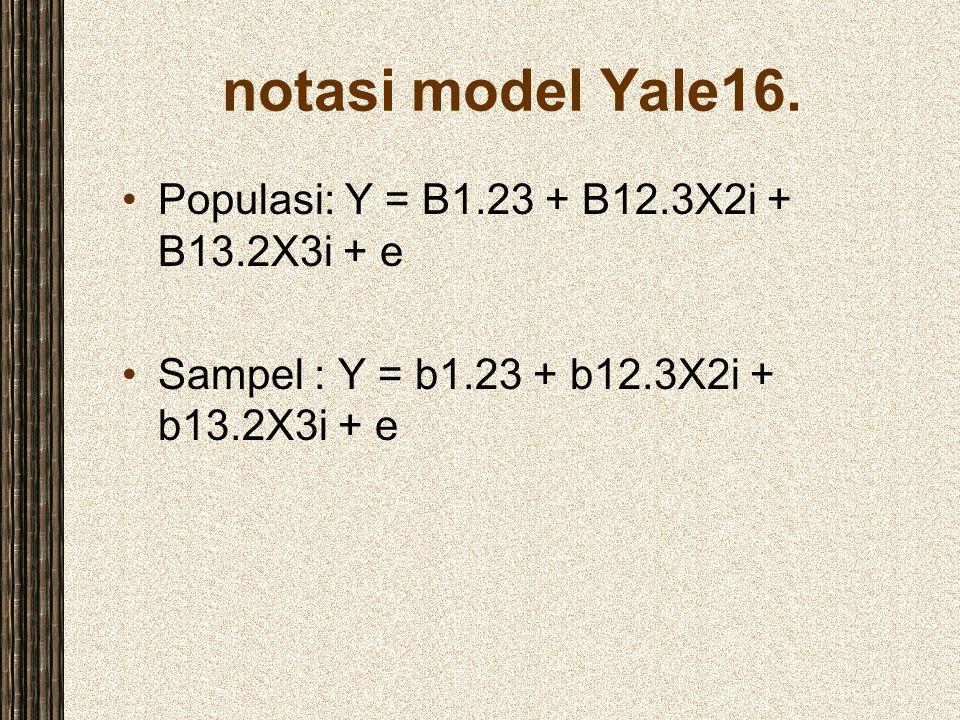 notasi model Yale16. Populasi: Y = B1.23 + B12.3X2i + B13.2X3i + e Sampel : Y = b1.23 + b12.3X2i + b13.2X3i + e