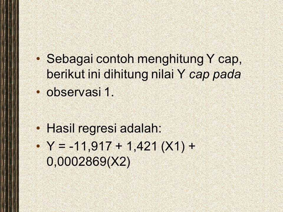Sebagai contoh menghitung Y cap, berikut ini dihitung nilai Y cap pada observasi 1. Hasil regresi adalah: Y = -11,917 + 1,421 (X1) + 0,0002869(X2)
