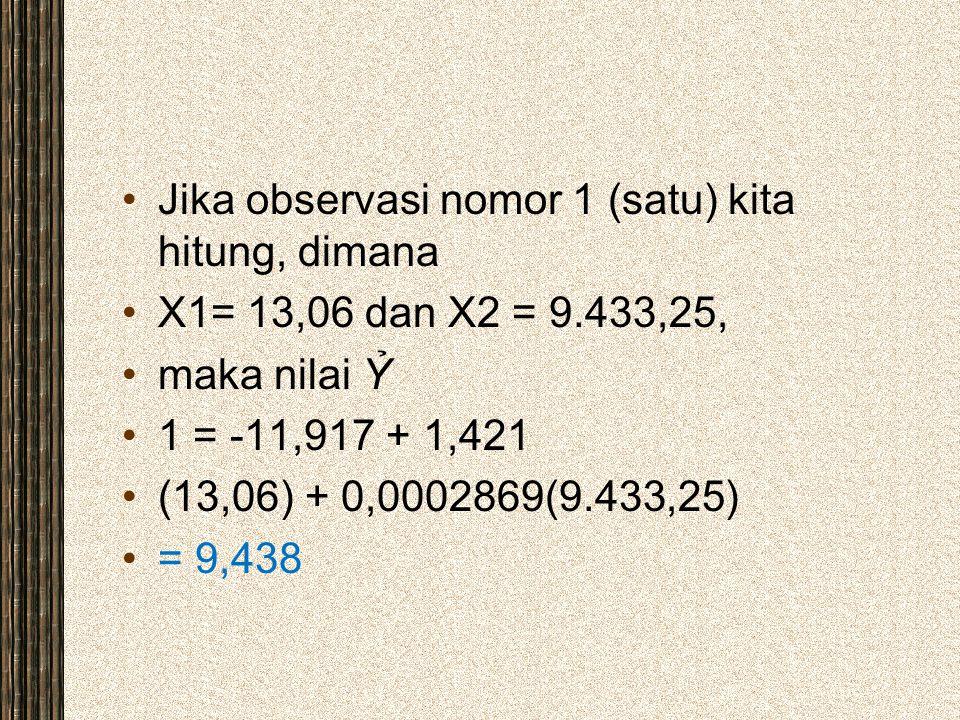 Jika observasi nomor 1 (satu) kita hitung, dimana X1= 13,06 dan X2 = 9.433,25, maka nilai Ỷ 1 = -11,917 + 1,421 (13,06) + 0,0002869(9.433,25) = 9,438