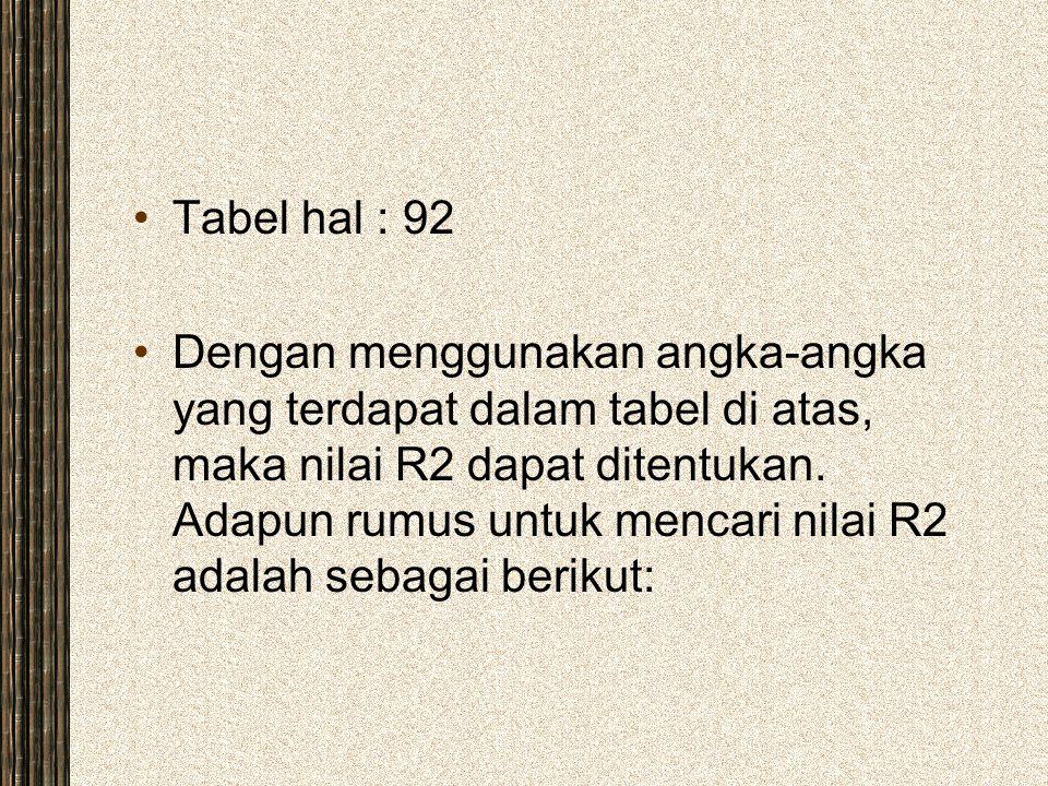 Tabel hal : 92 Dengan menggunakan angka-angka yang terdapat dalam tabel di atas, maka nilai R2 dapat ditentukan. Adapun rumus untuk mencari nilai R2 a