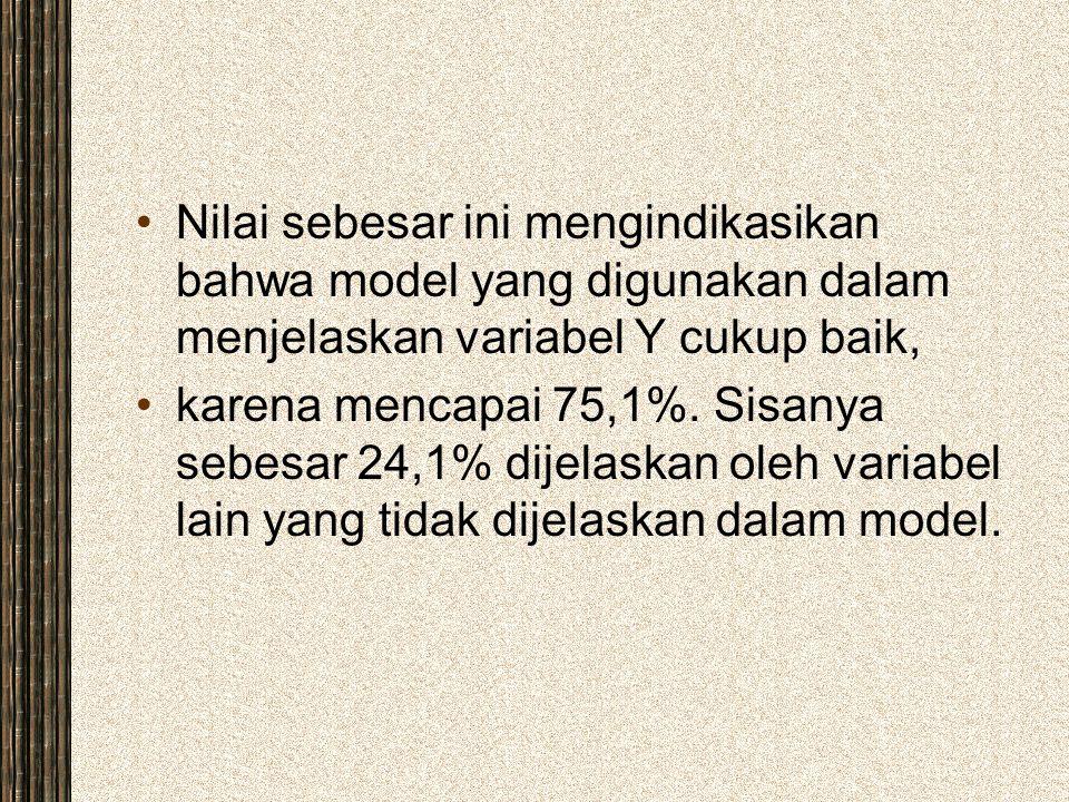 Nilai sebesar ini mengindikasikan bahwa model yang digunakan dalam menjelaskan variabel Y cukup baik, karena mencapai 75,1%. Sisanya sebesar 24,1% dij
