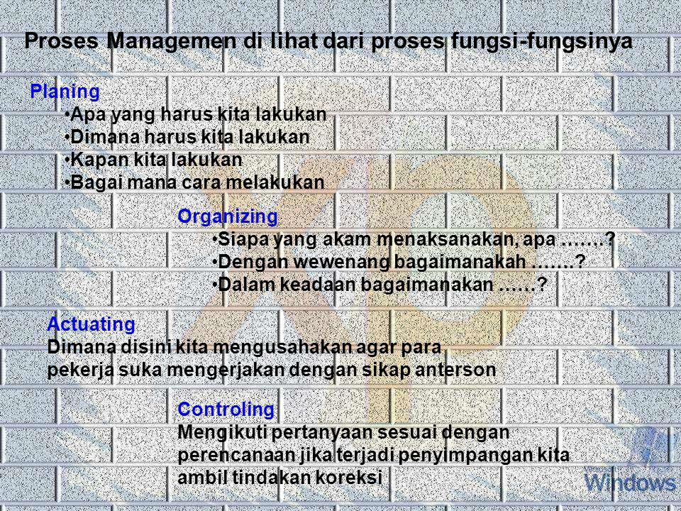 Proses Managemen di lihat dari proses fungsi-fungsinya Planing Apa yang harus kita lakukan Dimana harus kita lakukan Kapan kita lakukan Bagai mana car