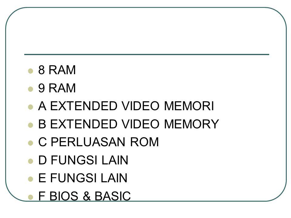 8 RAM 9 RAM A EXTENDED VIDEO MEMORI B EXTENDED VIDEO MEMORY C PERLUASAN ROM D FUNGSI LAIN E FUNGSI LAIN F BIOS & BASIC