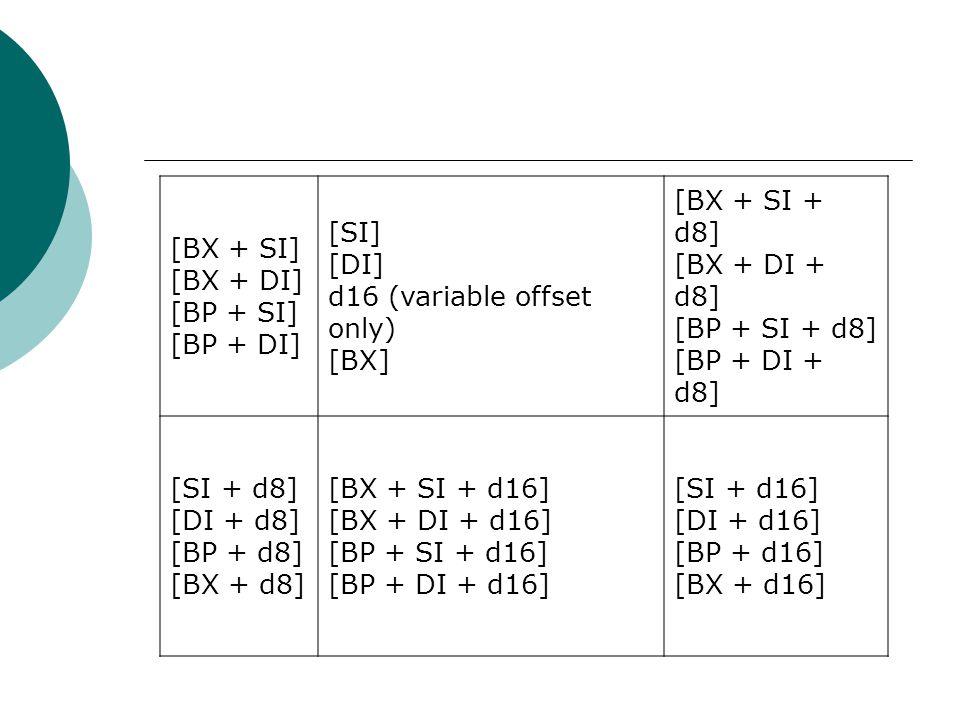 [BX + SI] [BX + DI] [BP + SI] [BP + DI] [SI] [DI] d16 (variable offset only) [BX] [BX + SI + d8] [BX + DI + d8] [BP + SI + d8] [BP + DI + d8] [SI + d8] [DI + d8] [BP + d8] [BX + d8] [BX + SI + d16] [BX + DI + d16] [BP + SI + d16] [BP + DI + d16] [SI + d16] [DI + d16] [BP + d16] [BX + d16]