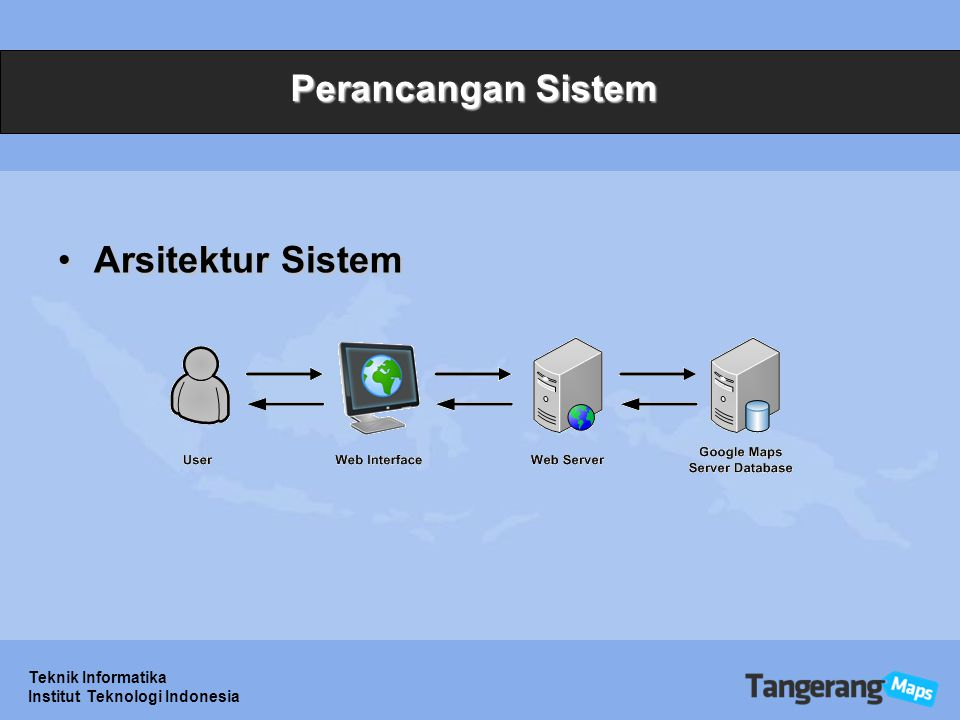 Teknik Informatika Institut Teknologi Indonesia Perancangan Sistem Arsitektur SistemArsitektur Sistem