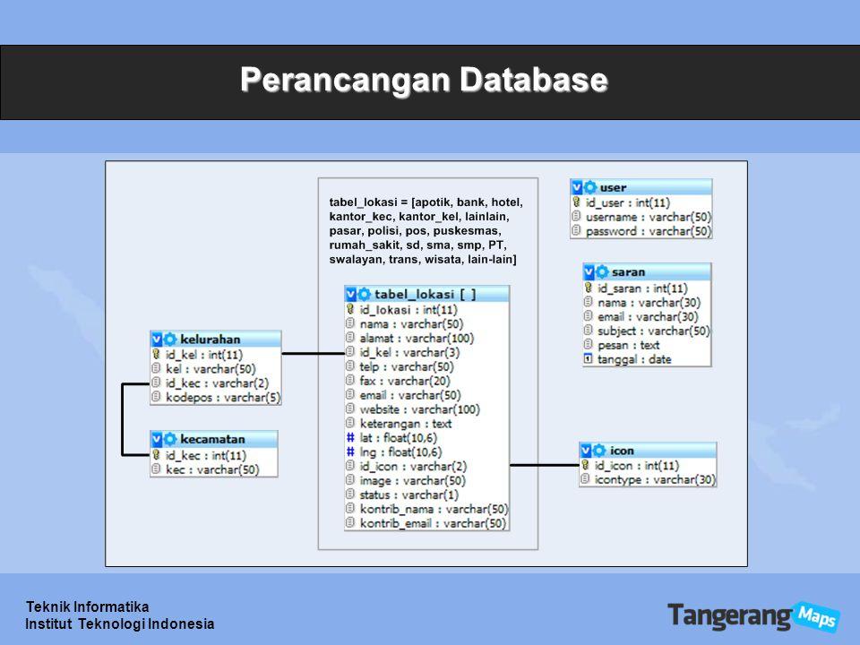 Teknik Informatika Institut Teknologi Indonesia Perancangan Database