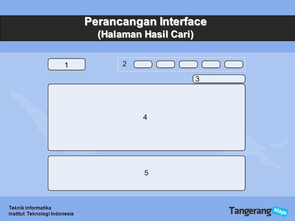 Teknik Informatika Institut Teknologi Indonesia Perancangan Interface (Halaman Hasil Cari)
