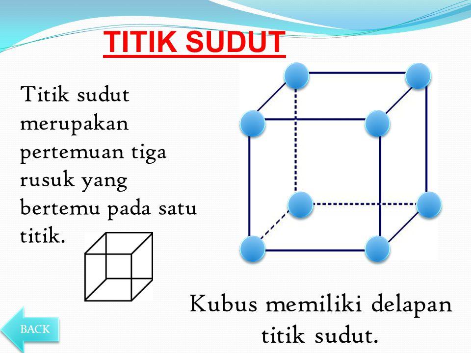 TITIK SUDUT Kubus memiliki delapan titik sudut.