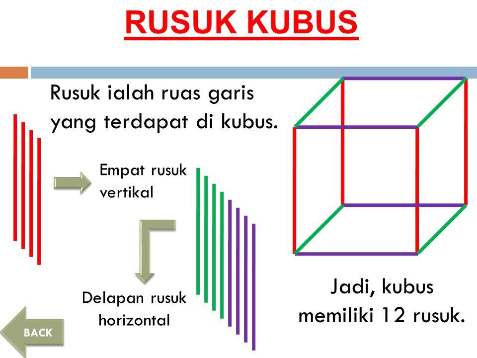 RUSUK KUBUS Empat rusuk vertikal Delapan rusuk horizontal Jadi, kubus memiliki 12 rusuk.