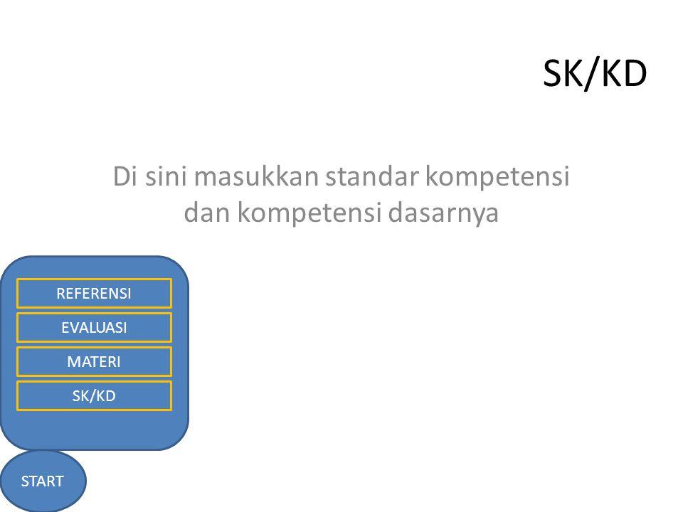 SK/KD START REFERENSI EVALUASI MATERI SK/KD Di sini masukkan standar kompetensi dan kompetensi dasarnya