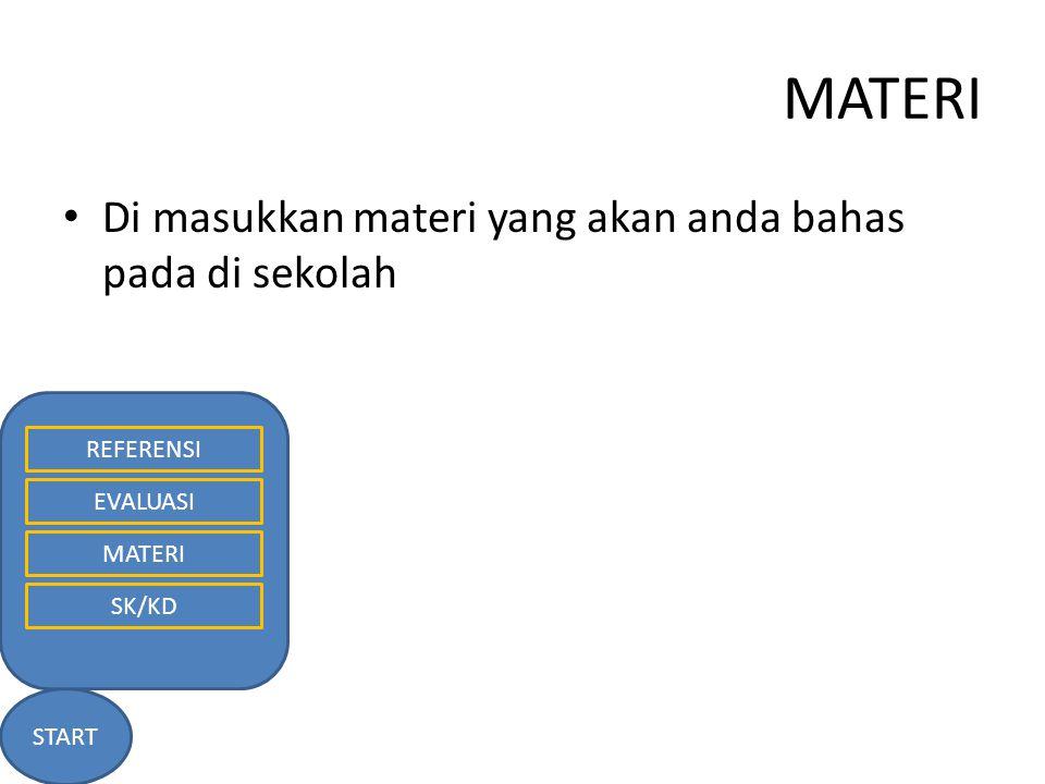 MATERI START REFERENSI EVALUASI MATERI SK/KD Di masukkan materi yang akan anda bahas pada di sekolah