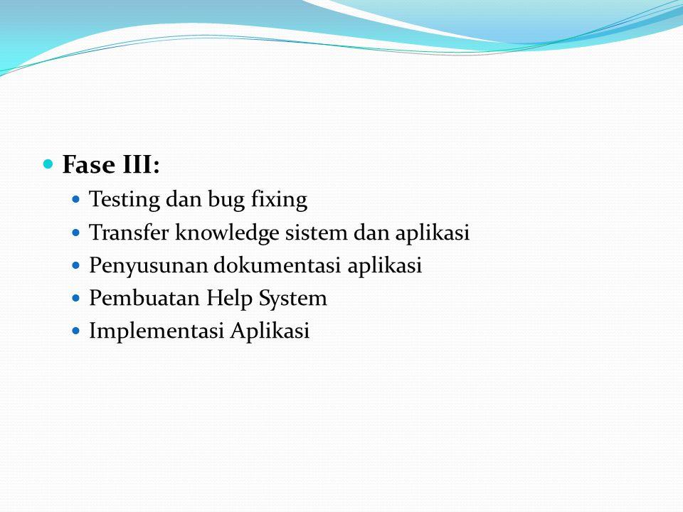 Fase III: Testing dan bug fixing Transfer knowledge sistem dan aplikasi Penyusunan dokumentasi aplikasi Pembuatan Help System Implementasi Aplikasi