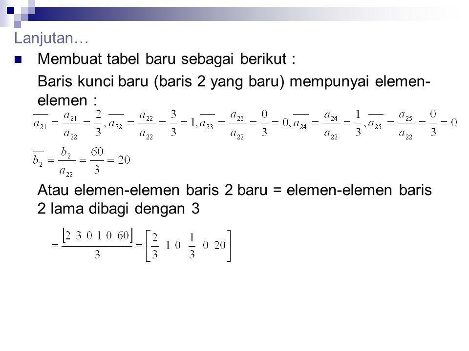 Lanjutan… Membuat tabel baru sebagai berikut : Baris kunci baru (baris 2 yang baru) mempunyai elemen- elemen : Atau elemen-elemen baris 2 baru = eleme