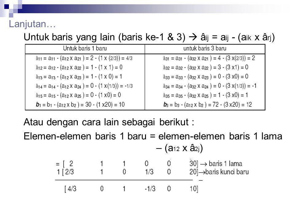 Lanjutan… Untuk baris yang lain (baris ke-1 & 3)  â ij = a ij - (a ik x â rj ) Atau dengan cara lain sebagai berikut : Elemen-elemen baris 1 baru = e